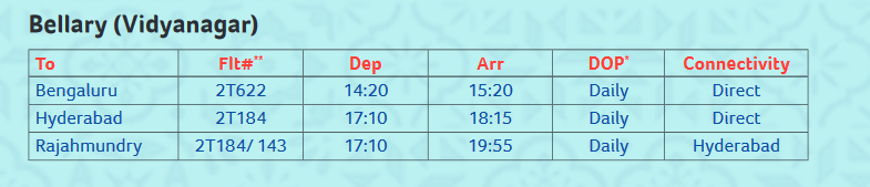 Flights from Vidyanagar